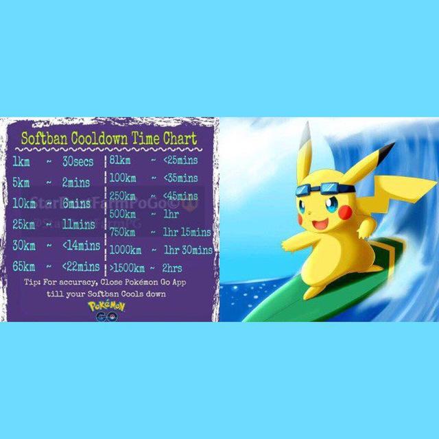 cooldown time pokemon go